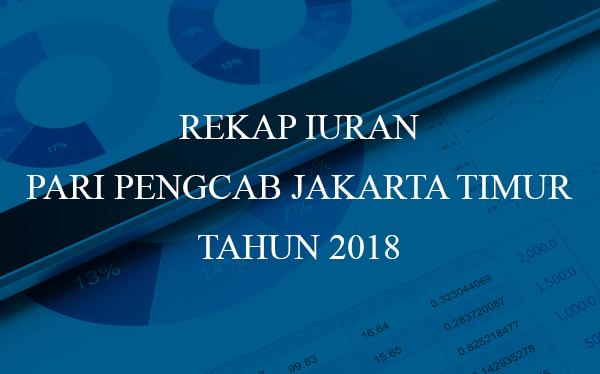 Rekap Iuran Anggota PARI Pengcab Jakarta Timur Tahun 2018